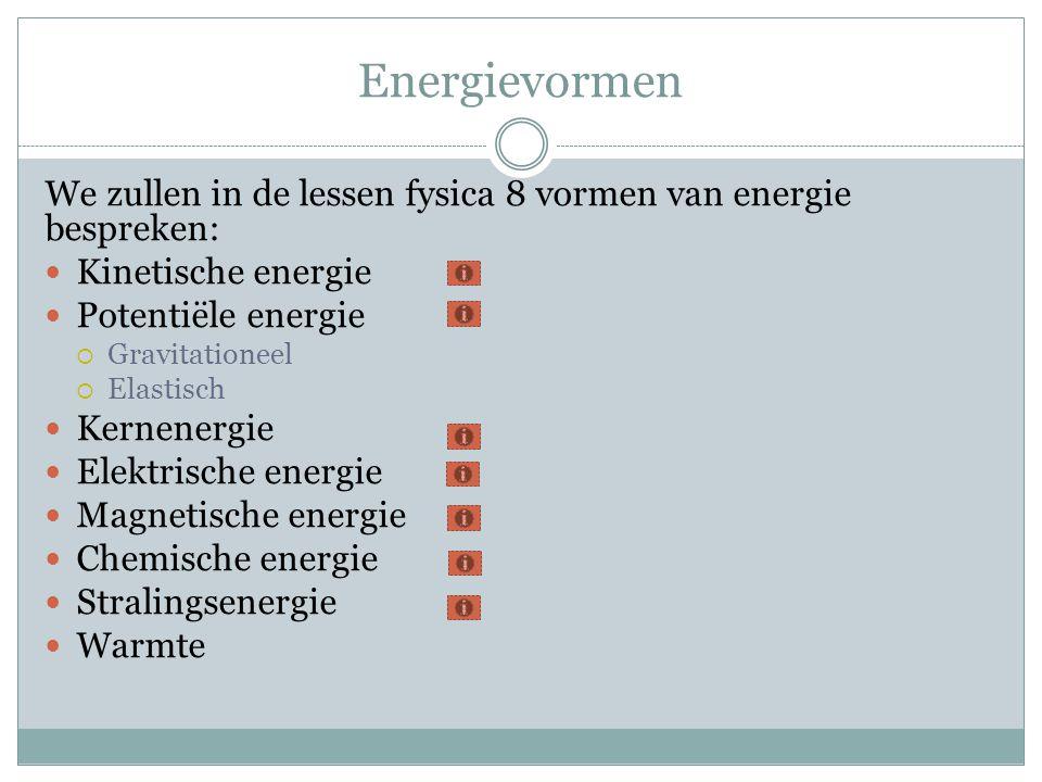 Energievormen We zullen in de lessen fysica 8 vormen van energie bespreken:  Kinetische energie  Potentiële energie  Gravitationeel  Elastisch  K