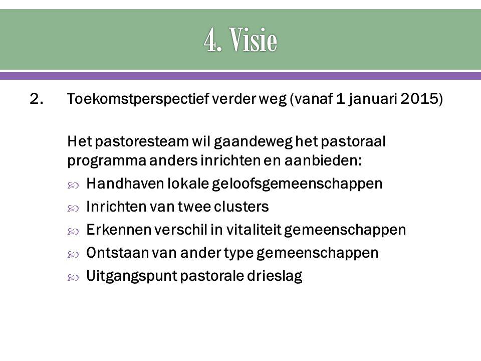 2. Toekomstperspectief verder weg (vanaf 1 januari 2015) Het pastoresteam wil gaandeweg het pastoraal programma anders inrichten en aanbieden:  Handh
