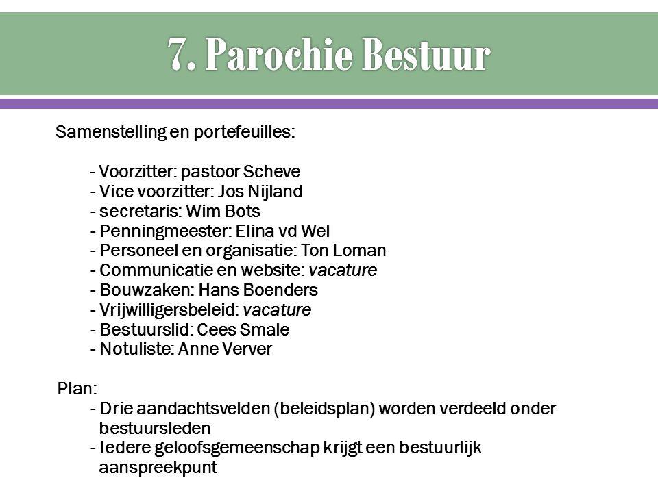 Samenstelling en portefeuilles: - Voorzitter: pastoor Scheve - Vice voorzitter: Jos Nijland - secretaris: Wim Bots - Penningmeester: Elina vd Wel - Pe