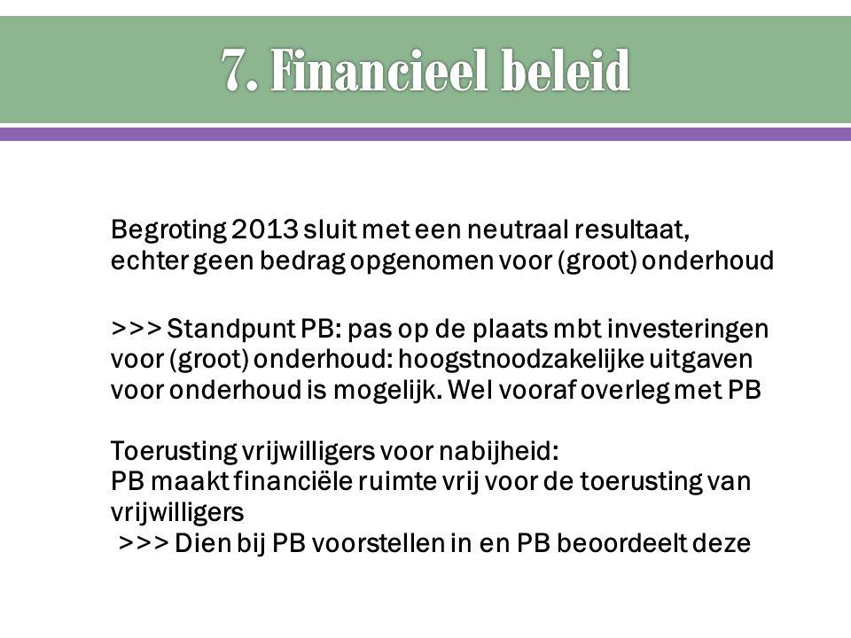 Begroting 2013 sluit met een neutraal resultaat, echter geen bedrag opgenomen voor (groot) onderhoud >>> Standpunt PB: pas op de plaats mbt investerin