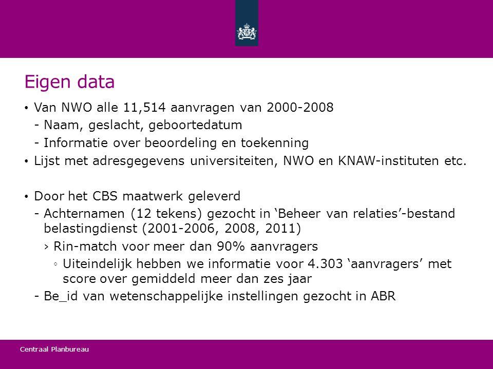 Centraal Planbureau Eigen data • Van NWO alle 11,514 aanvragen van 2000-2008 Naam, geslacht, geboortedatum Informatie over beoordeling en toekenning • Lijst met adresgegevens universiteiten, NWO en KNAW-instituten etc.