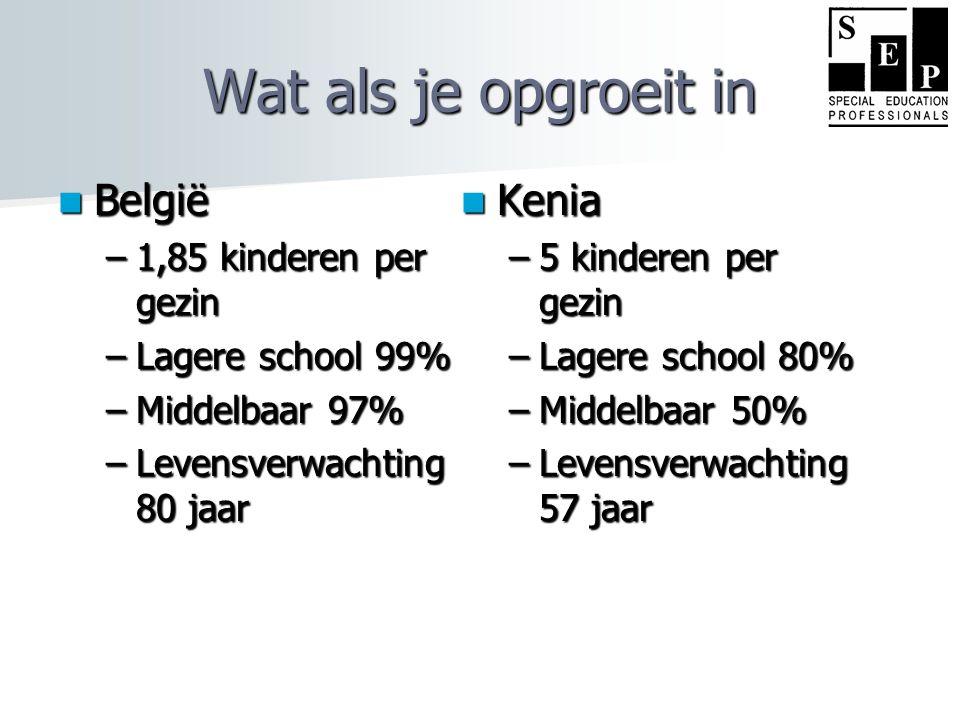 Wat als je opgroeit in  België –1,85 kinderen per gezin –Lagere school 99% –Middelbaar 97% –Levensverwachting 80 jaar  Kenia –5 kinderen per gezin –