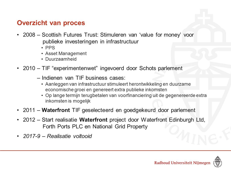 Overzicht van proces •2008 – Scottish Futures Trust: Stimuleren van 'value for money' voor publieke investeringen in infrastructuur •PPS •Asset Manage