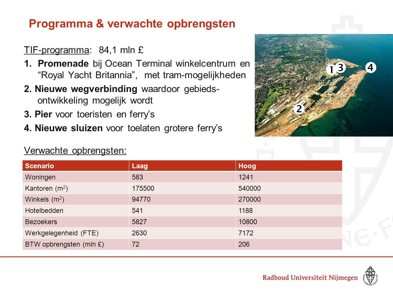 """Programma & verwachte opbrengsten    TIF-programma: 84,1 mln £ 1.Promenade bij Ocean Terminal winkelcentrum en """"Royal Yacht Britannia"""", met tram-m"""