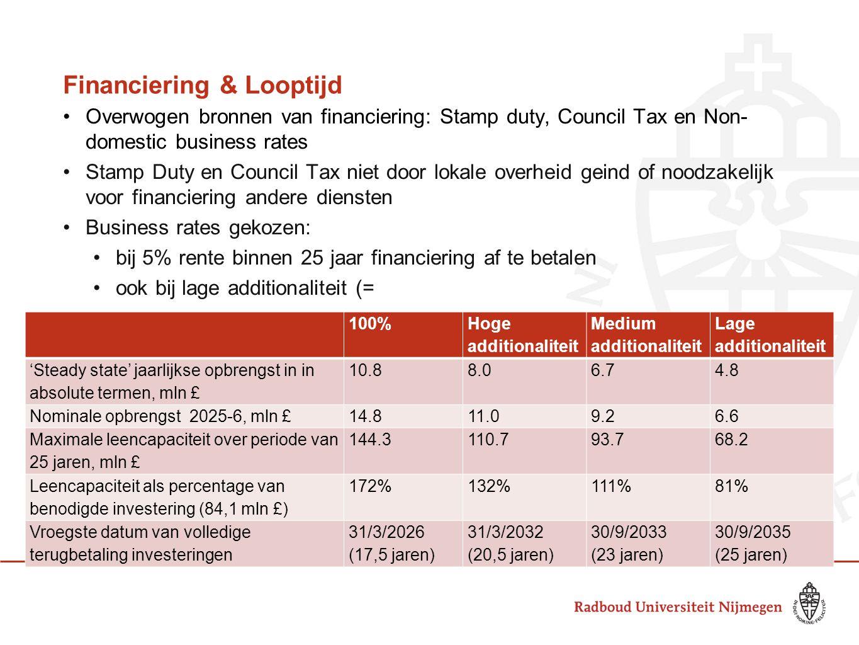 Financiering & Looptijd 100% Hoge additionaliteit Medium additionaliteit Lage additionaliteit 'Steady state' jaarlijkse opbrengst in in absolute terme