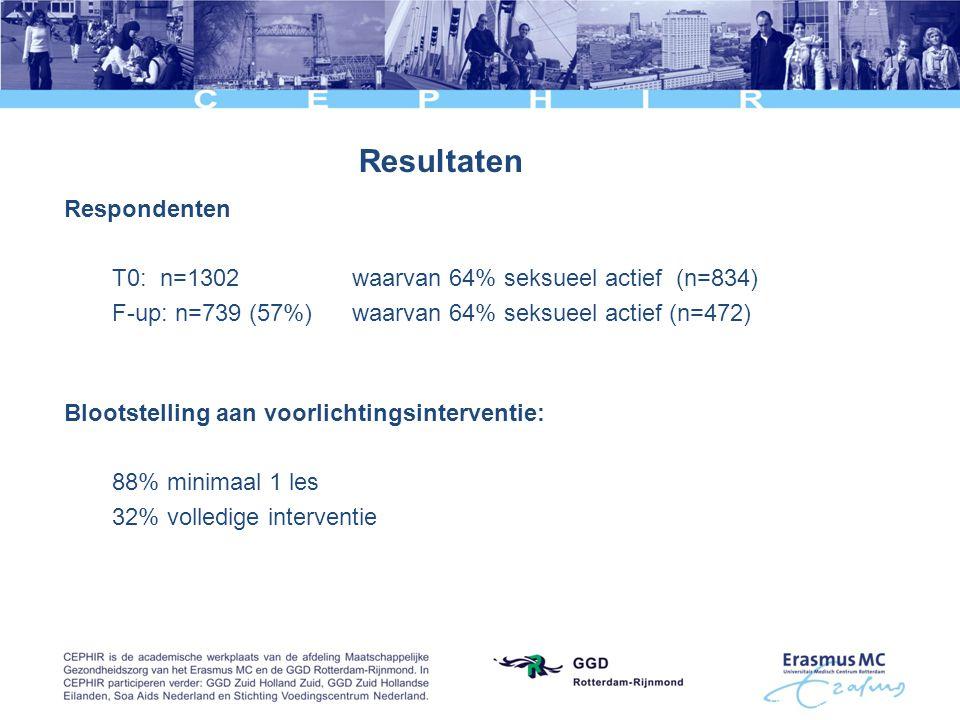 Respondenten T0: n=1302 waarvan 64% seksueel actief (n=834) F-up: n=739 (57%) waarvan 64% seksueel actief (n=472) Blootstelling aan voorlichtingsinter