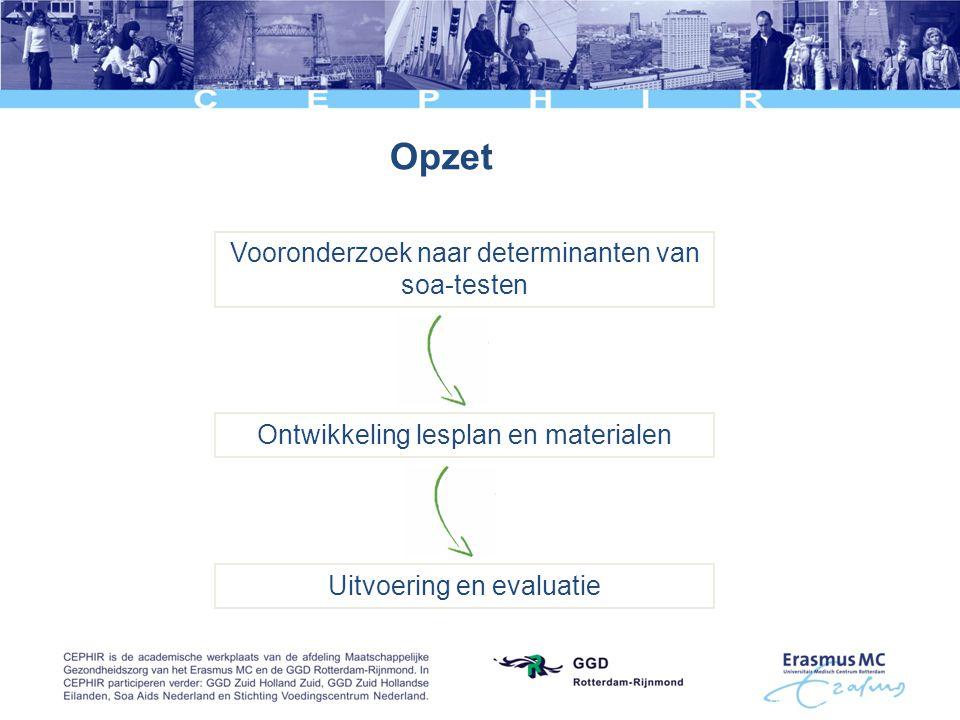 Opzet Vooronderzoek naar determinanten van soa-testen Ontwikkeling lesplan en materialen Uitvoering en evaluatie