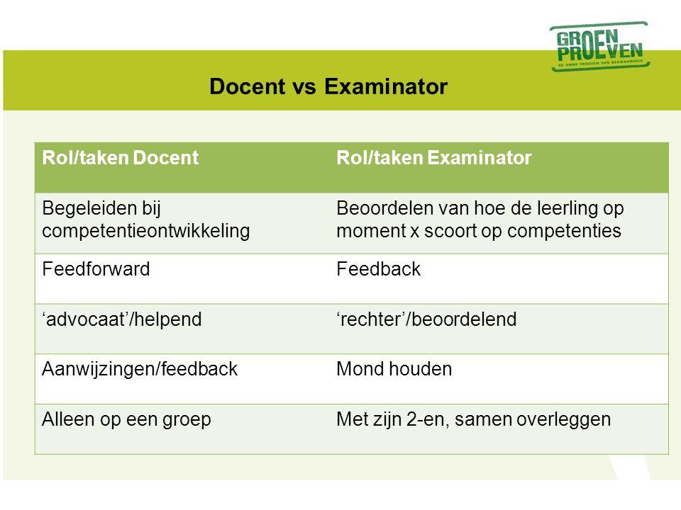 Docent vs Examinator Rol/taken DocentRol/taken Examinator Begeleiden bij competentieontwikkeling Beoordelen van hoe de leerling op moment x scoort op
