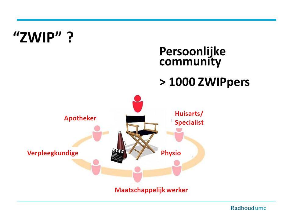 """""""ZWIP"""" ? Persoonlijke community > 1000 ZWIPpers Apotheker Physio Maatschappelijk werker Verpleegkundige Huisarts/ Specialist"""