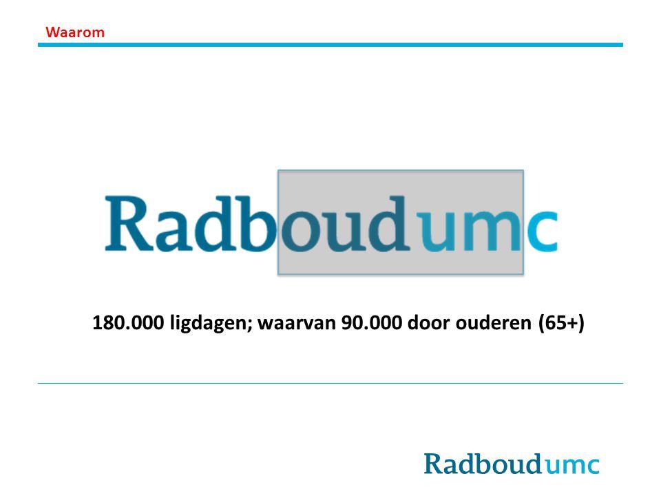 Smell of the place Radboudumc onderscheidend goed voor oudere patiënten Of dhr Fransen in de LEAD.