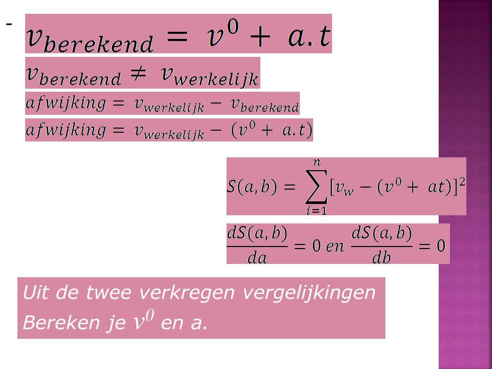 - Uit de twee verkregen vergelijkingen Bereken je v 0 en a.