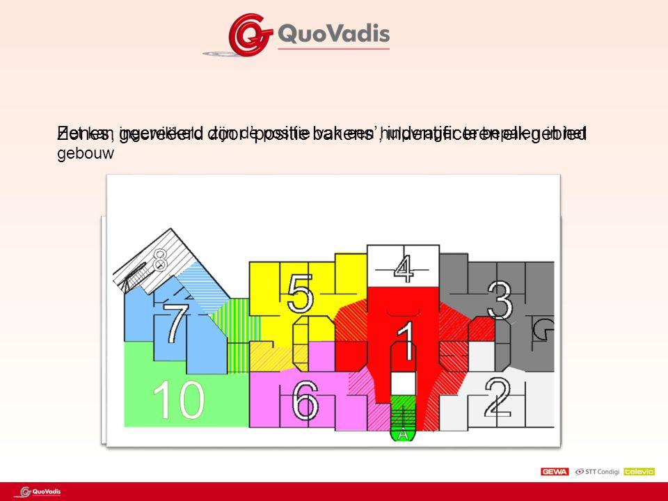 Zones, gecreëerd door 'positie bakens', indentificeren elk gebied Het kan ingewikkeld zijn de positie van een hulpvrager te bepalen in het gebouw