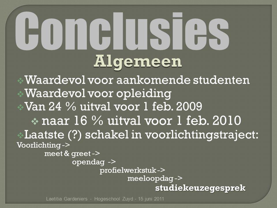 Conclusies  Waardevol voor aankomende studenten  Waardevol voor opleiding  Van 24 % uitval voor 1 feb.