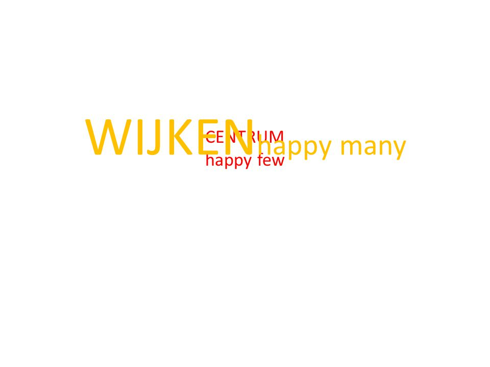 CENTRUM happy few WIJKEN happy many