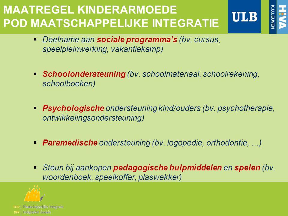 MAATREGEL KINDERARMOEDE POD MAATSCHAPPELIJKE INTEGRATIE  Deelname aan sociale programma's (bv. cursus, speelpleinwerking, vakantiekamp)  Schoolonder