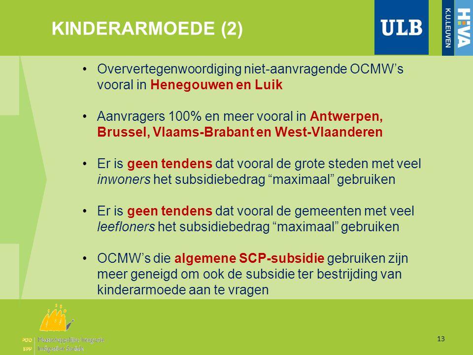 KINDERARMOEDE (2) 13 •Oververtegenwoordiging niet-aanvragende OCMW's vooral in Henegouwen en Luik •Aanvragers 100% en meer vooral in Antwerpen, Brussel, Vlaams-Brabant en West-Vlaanderen •Er is geen tendens dat vooral de grote steden met veel inwoners het subsidiebedrag maximaal gebruiken •Er is geen tendens dat vooral de gemeenten met veel leefloners het subsidiebedrag maximaal gebruiken •OCMW's die algemene SCP-subsidie gebruiken zijn meer geneigd om ook de subsidie ter bestrijding van kinderarmoede aan te vragen