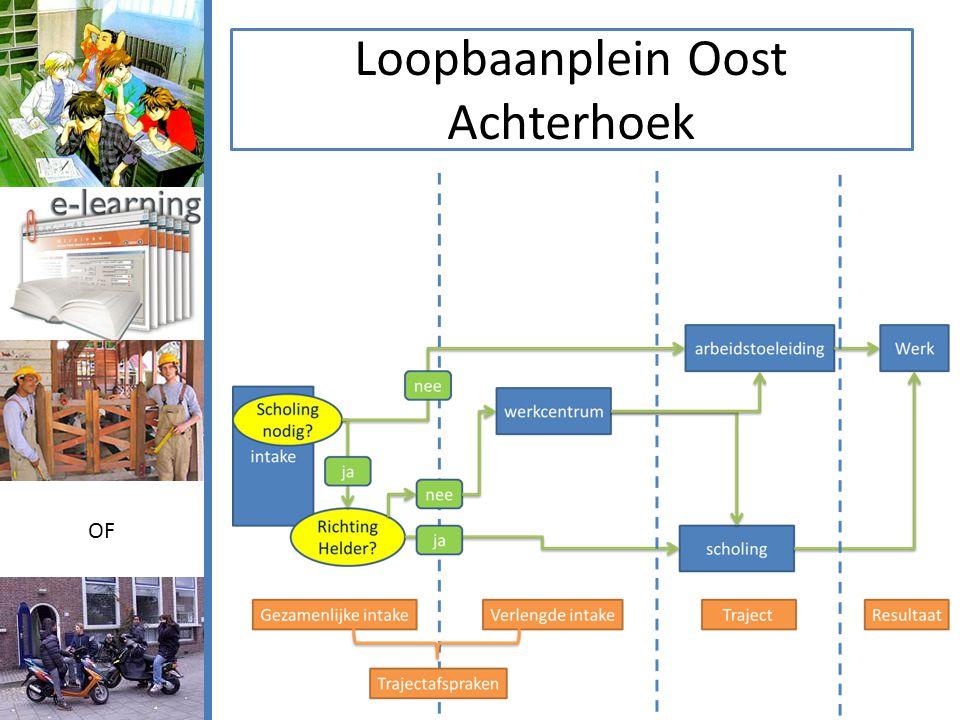 Loopbaanplein Oost Achterhoek