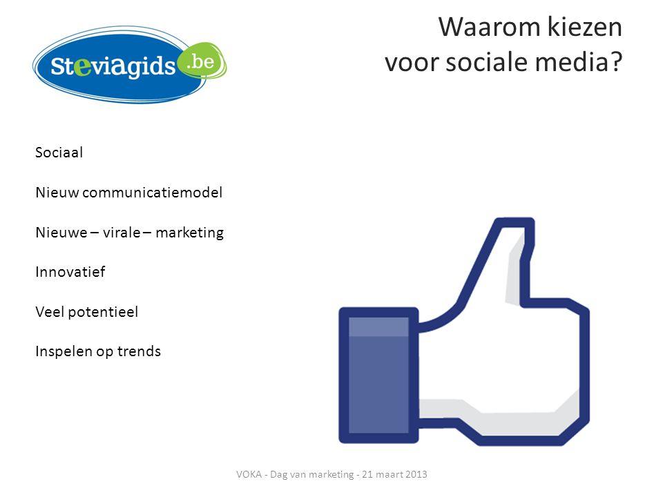 Waarom kiezen voor sociale media? Sociaal Nieuw communicatiemodel Nieuwe – virale – marketing Innovatief Veel potentieel Inspelen op trends VOKA - Dag