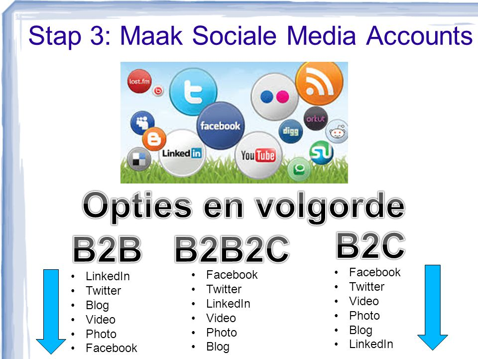 Stap 3: Maak Sociale Media Accounts •LinkedIn •Twitter •Blog •Video •Photo •Facebook •Twitter •Video •Photo •Blog •LinkedIn •Facebook •Twitter •Linked