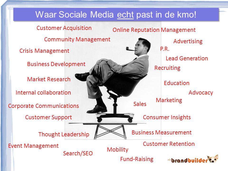 Stap 4: Sociale Media Richtlijnen (aka Social Media Policy)