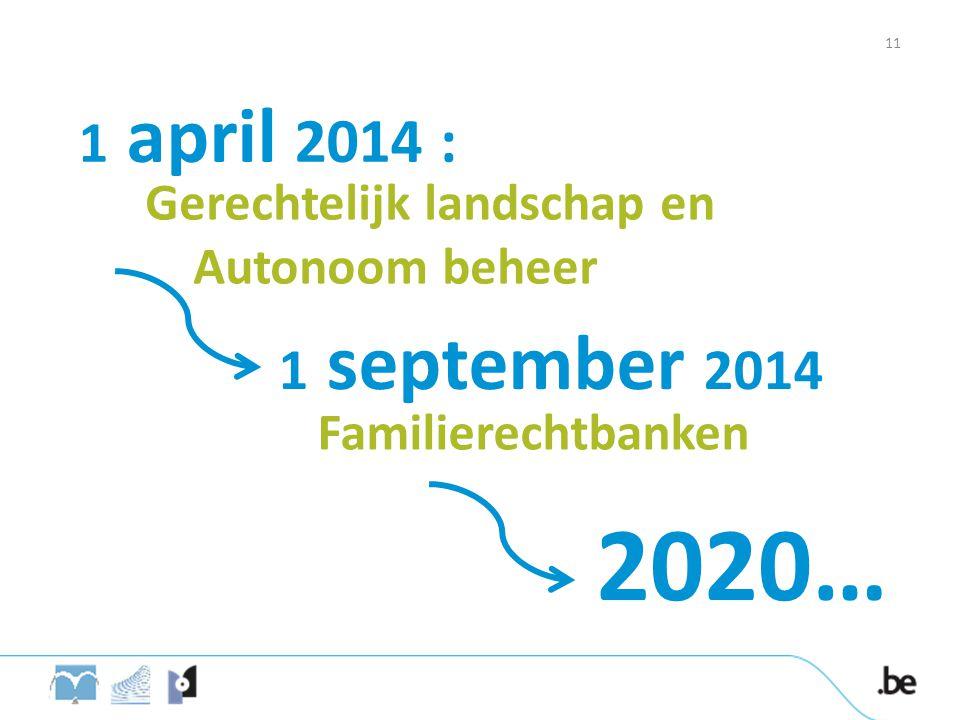 1 april 2014 : 1 september 2014 2020… Gerechtelijk landschap en Autonoom beheer Familierechtbanken 11