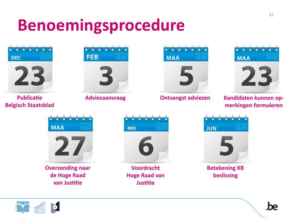 22 Benoemingsprocedure