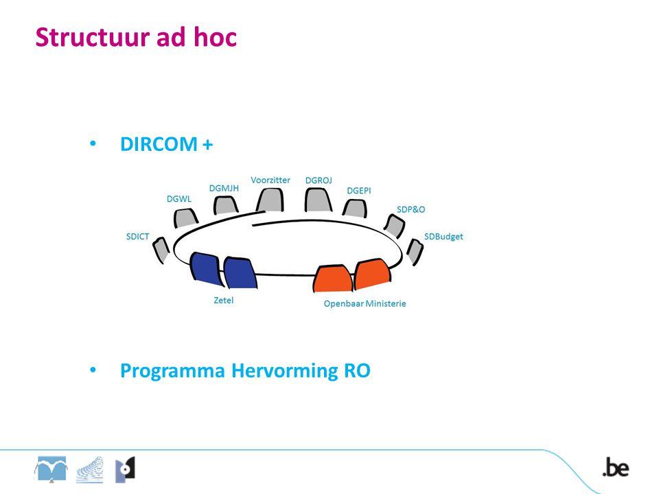 Structuur ad hoc • DIRCOM + • Programma Hervorming RO