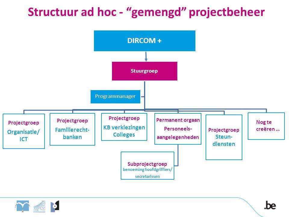 """Structuur ad hoc - """"gemengd"""" projectbeheer DIRCOM + Stuurgroep Projectgroep Organisatie/ ICT Projectgroep Familierecht- banken Projectgroep KB verkiez"""