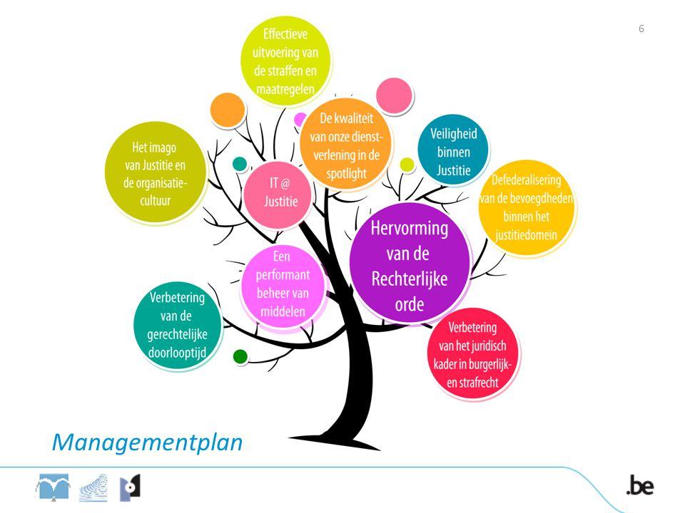 6 Managementplan