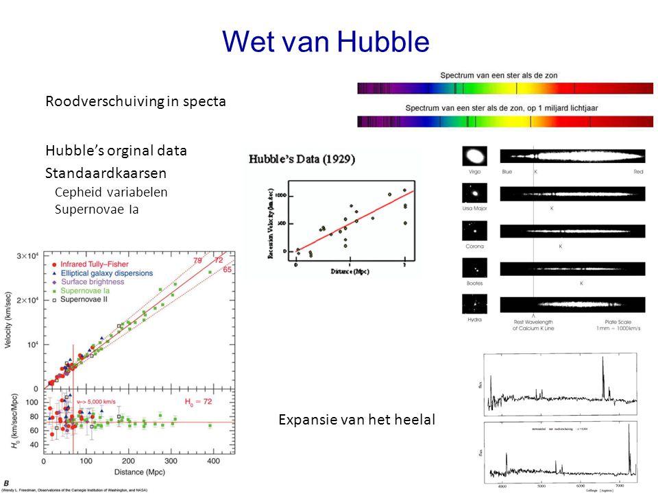 Wet van Hubble Roodverschuiving in specta Hubble's orginal data Standaardkaarsen Cepheid variabelen Supernovae Ia Expansie van het heelal