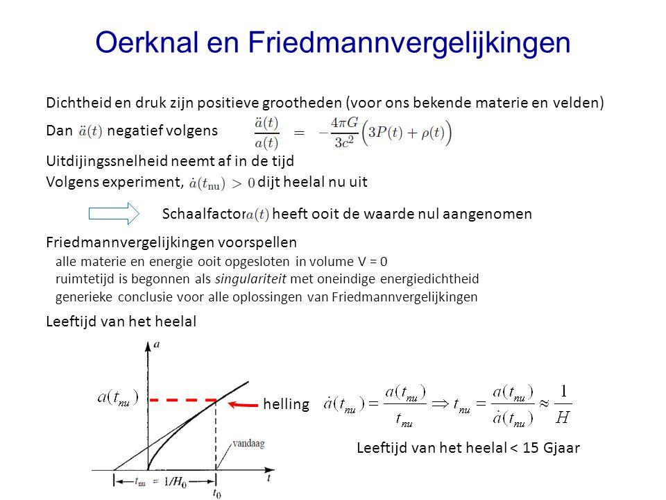Oerknal en Friedmannvergelijkingen Dichtheid en druk zijn positieve grootheden (voor ons bekende materie en velden) Dan negatief volgens Uitdijingssne
