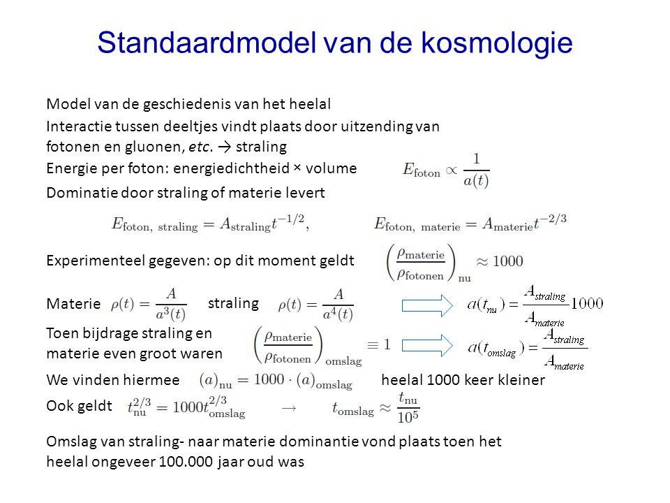 Standaardmodel van de kosmologie Model van de geschiedenis van het heelal Interactie tussen deeltjes vindt plaats door uitzending van fotonen en gluon