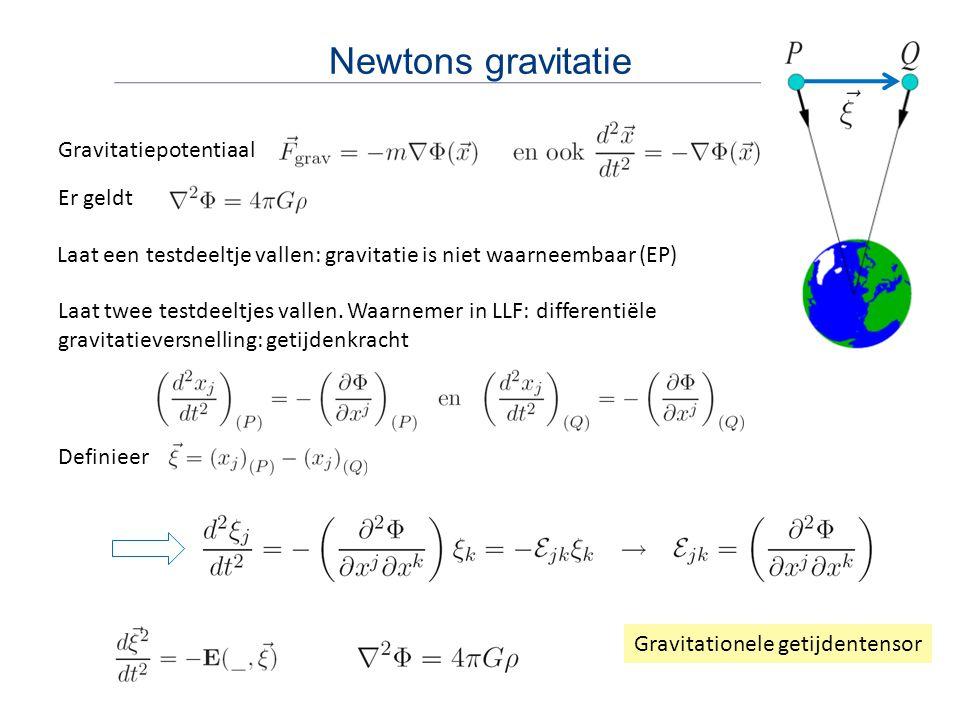 Newtons gravitatie Gravitatiepotentiaal Gravitationele getijdentensor Laat twee testdeeltjes vallen. Waarnemer in LLF: differentiële gravitatieversnel