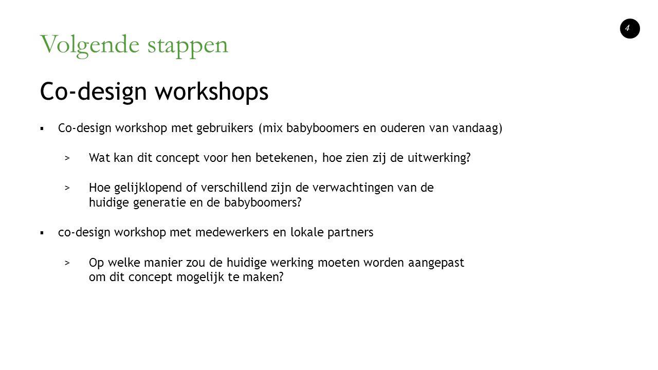 Sociale inclusie van ouderen op stedelijk wijkniveau Co-thinking workshop 01/03/2013 Project voor Zorgbedrijf Antwerpen i.s.m.