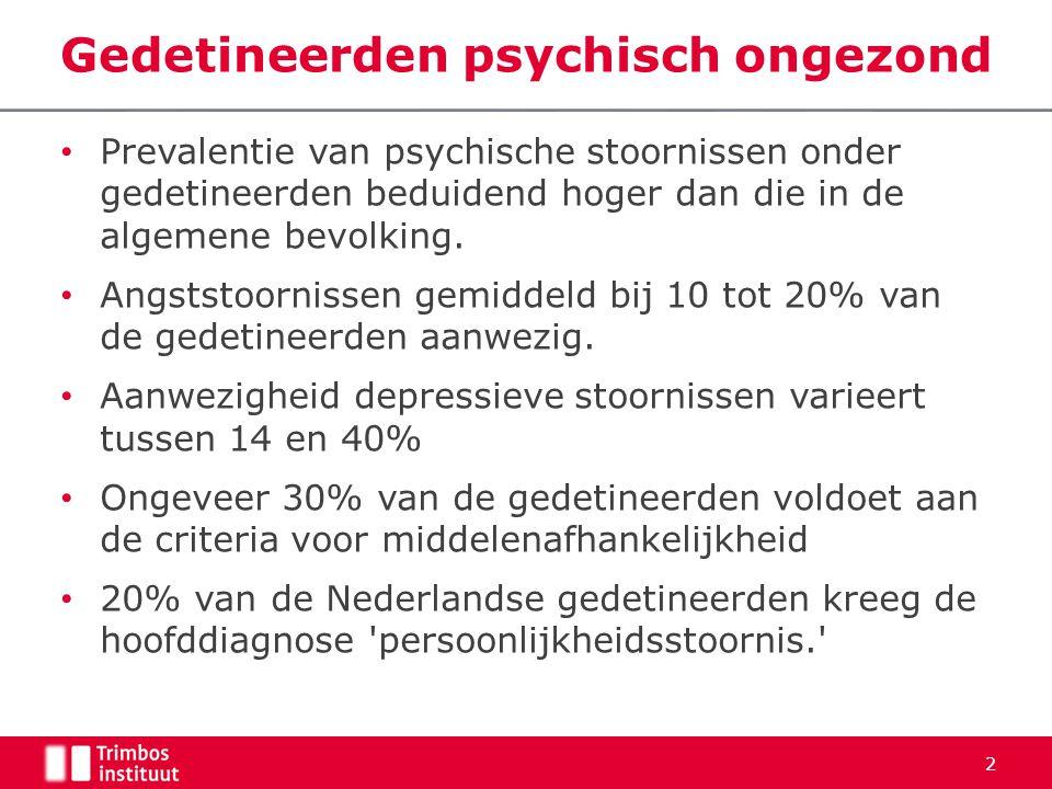 Detentie ongezond •vervreemding •gebrek aan privacy •verlies van onafhankelijkheid •bewaking •deprivatie •gebrek aan ontwikkeling •stress •risicogedrag •afname eigenwaarde •afname motivatie •suicidaliteit •depressie( 50% mild, 8% zwaar) •somatisering.