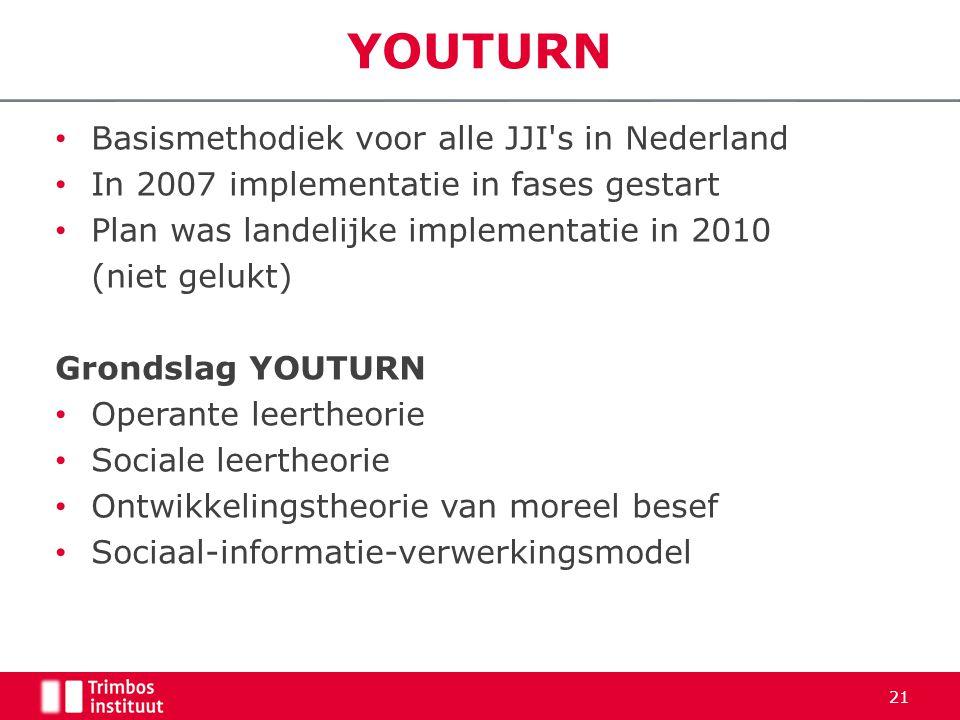 • Basismethodiek voor alle JJI's in Nederland • In 2007 implementatie in fases gestart • Plan was landelijke implementatie in 2010 (niet gelukt) Grond