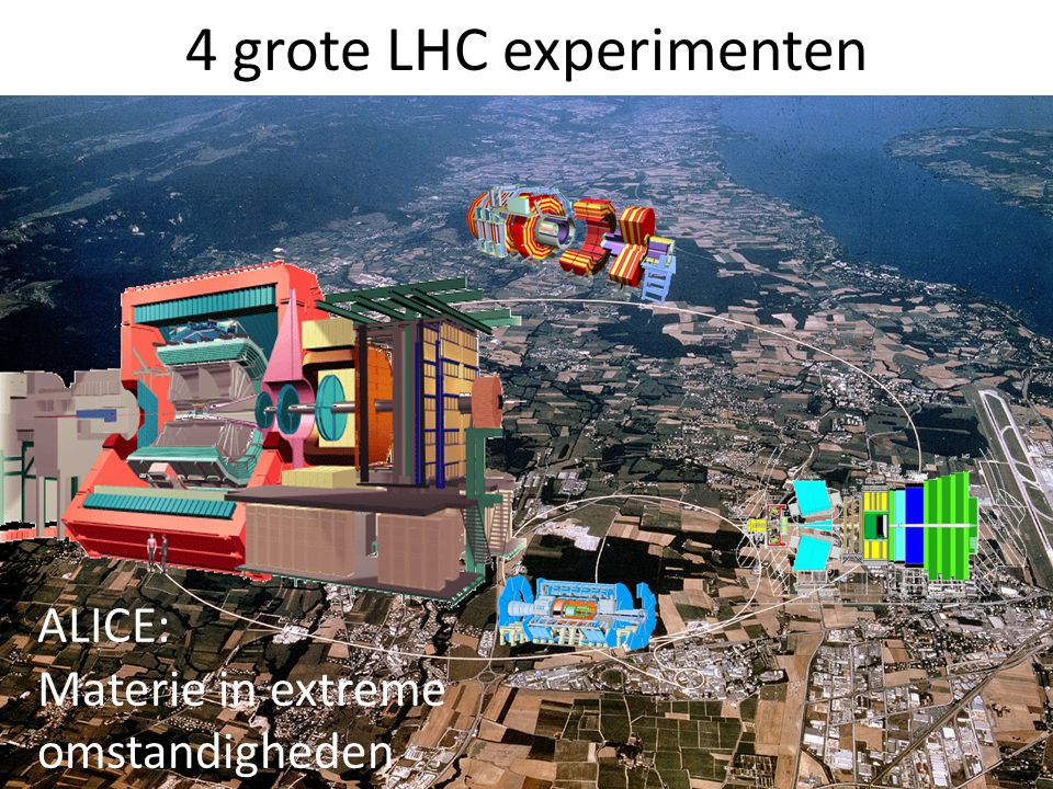 4 grote LHC experimenten ALICE: Materie in extreme omstandigheden 5