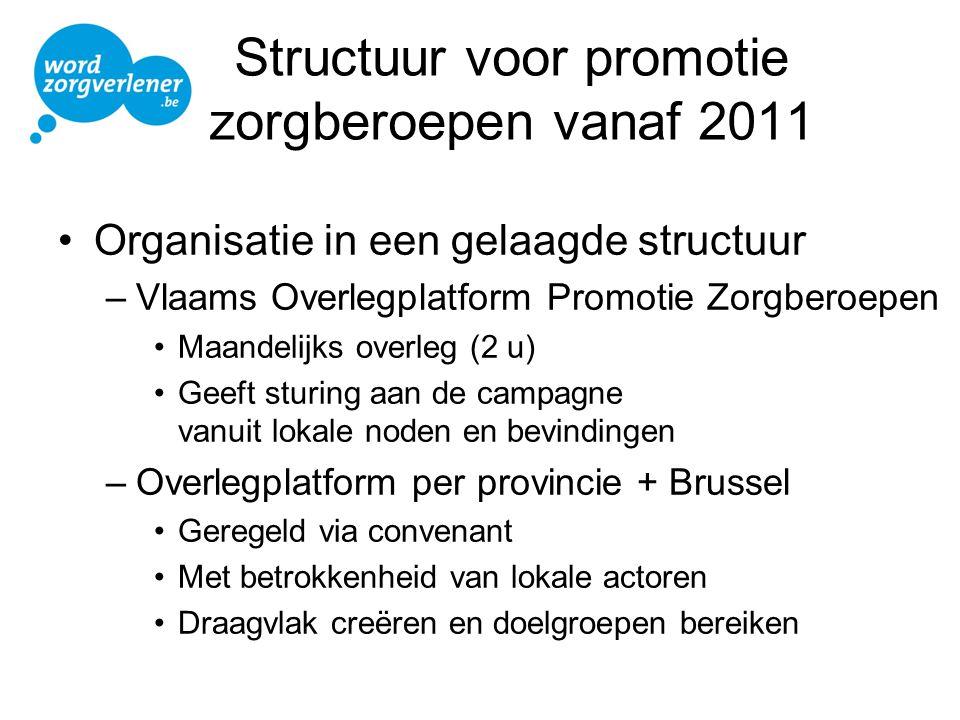 Structuur voor promotie zorgberoepen vanaf 2011 •Organisatie in een gelaagde structuur –Vlaams Overlegplatform Promotie Zorgberoepen •Maandelijks over
