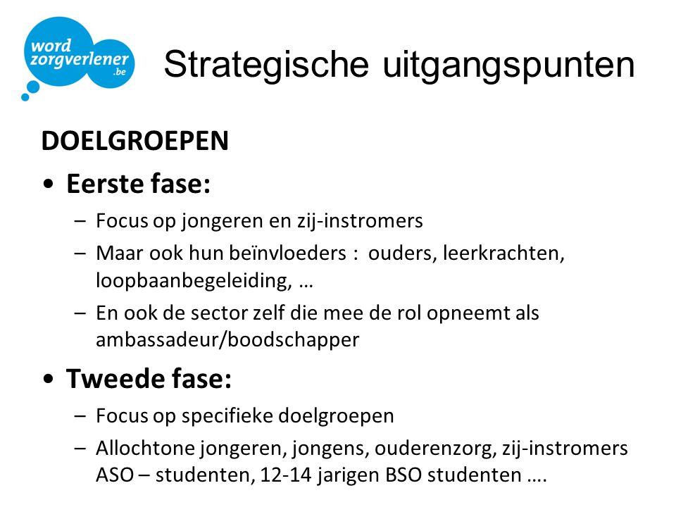 Strategische uitgangspunten DOELGROEPEN •Eerste fase: –Focus op jongeren en zij-instromers –Maar ook hun beïnvloeders : ouders, leerkrachten, loopbaan