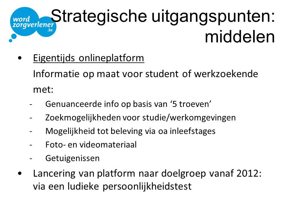 Strategische uitgangspunten: middelen •Eigentijds onlineplatform Informatie op maat voor student of werkzoekende met: -Genuanceerde info op basis van