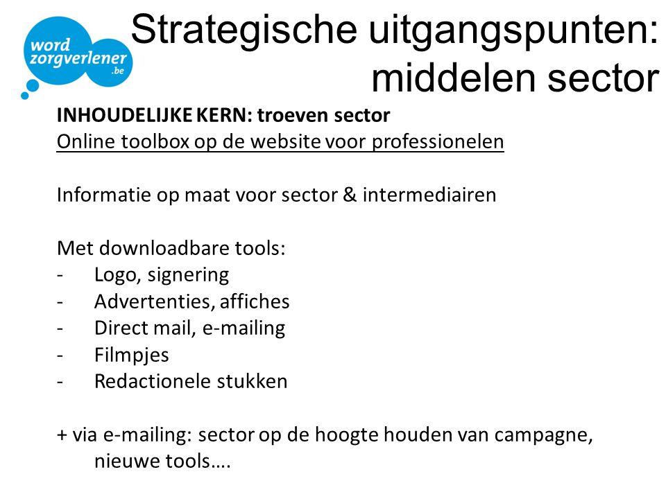 Strategische uitgangspunten: middelen sector INHOUDELIJKE KERN: troeven sector Online toolbox op de website voor professionelen Informatie op maat voo