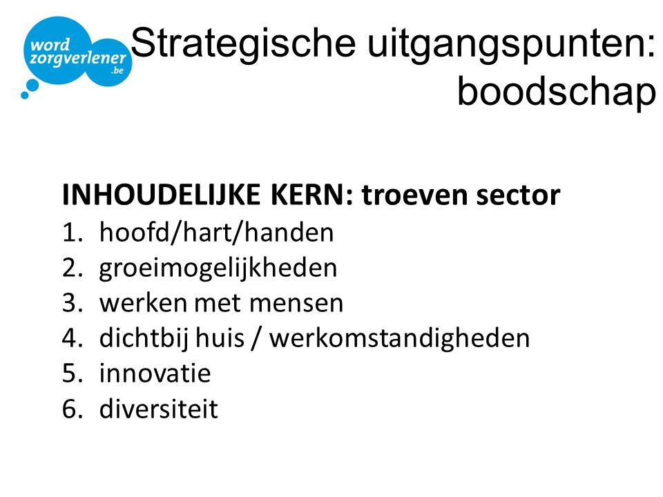 INHOUDELIJKE KERN: troeven sector 1.hoofd/hart/handen 2.groeimogelijkheden 3.werken met mensen 4.dichtbij huis / werkomstandigheden 5.innovatie 6.dive