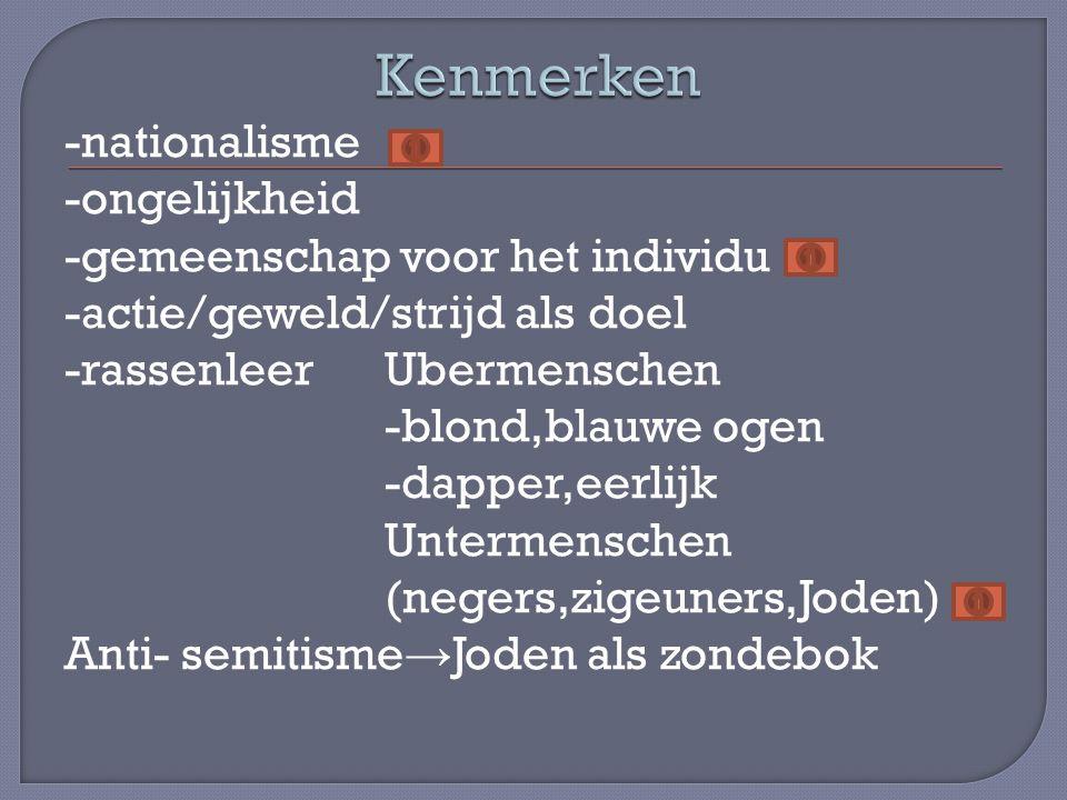 -nationalisme -ongelijkheid -gemeenschap voor het individu -actie/geweld/strijd als doel -rassenleerUbermenschen -blond,blauwe ogen -dapper,eerlijk Un