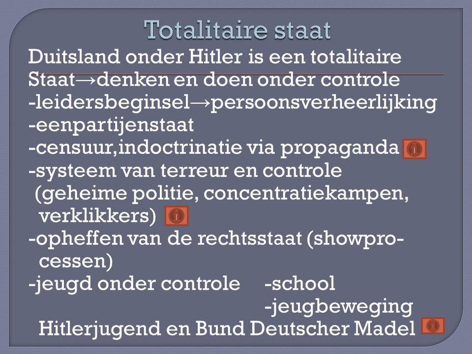 Duitsland onder Hitler is een totalitaire Staat → denken en doen onder controle -leidersbeginsel → persoonsverheerlijking -eenpartijenstaat -censuur,i