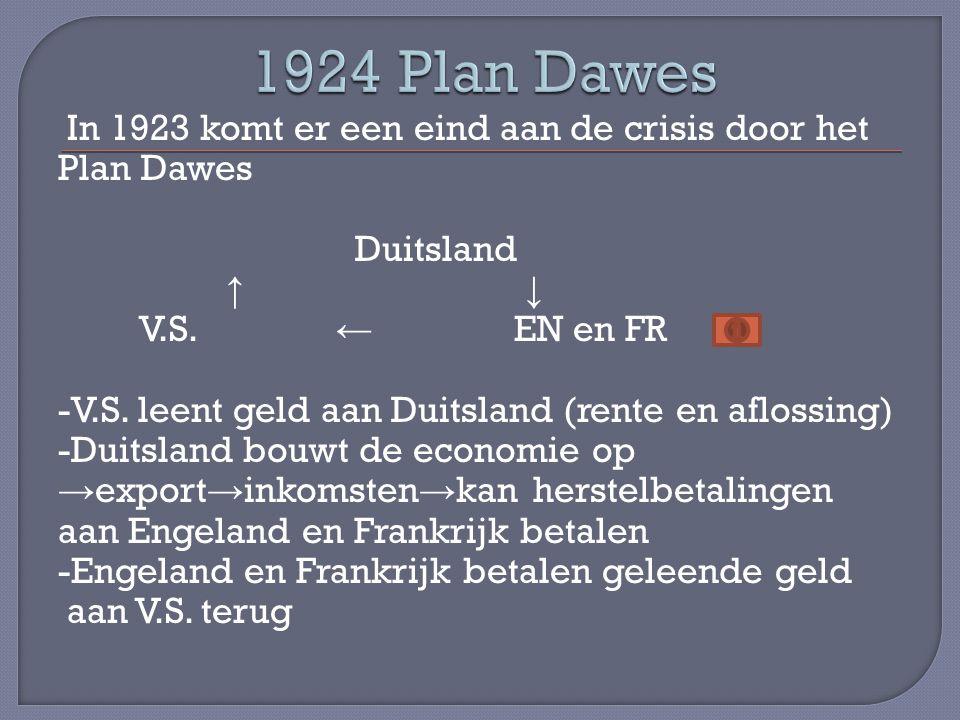 In 1923 komt er een eind aan de crisis door het Plan Dawes Duitsland ↑ ↓ V.S. ← EN en FR -V.S. leent geld aan Duitsland (rente en aflossing) -Duitslan