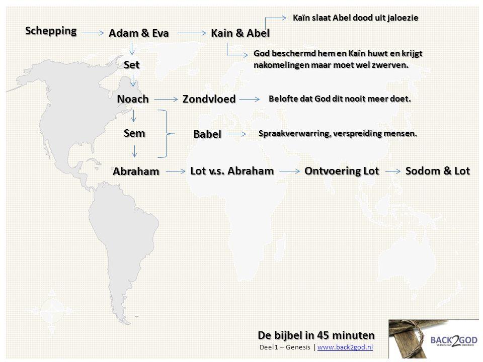 De bijbel in 45 minuten De bijbel in 45 minuten Deel 1 – Genesis | www.back2god.nlwww.back2god.nlSchepping Adam & Eva Kain & Abel Set NoachZondvloed Sem Abraham Babel Lot v.s.