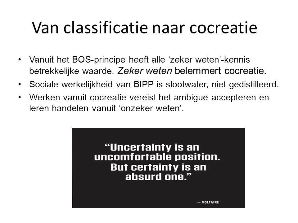 Van classificatie naar cocreatie •Vanuit het BOS-principe heeft alle 'zeker weten'-kennis betrekkelijke waarde.