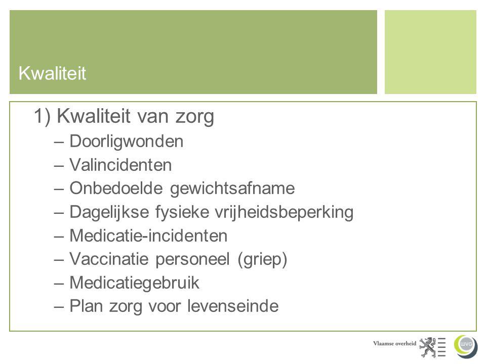 Kwaliteit 1) Kwaliteit van zorg –Doorligwonden –Valincidenten –Onbedoelde gewichtsafname –Dagelijkse fysieke vrijheidsbeperking –Medicatie-incidenten