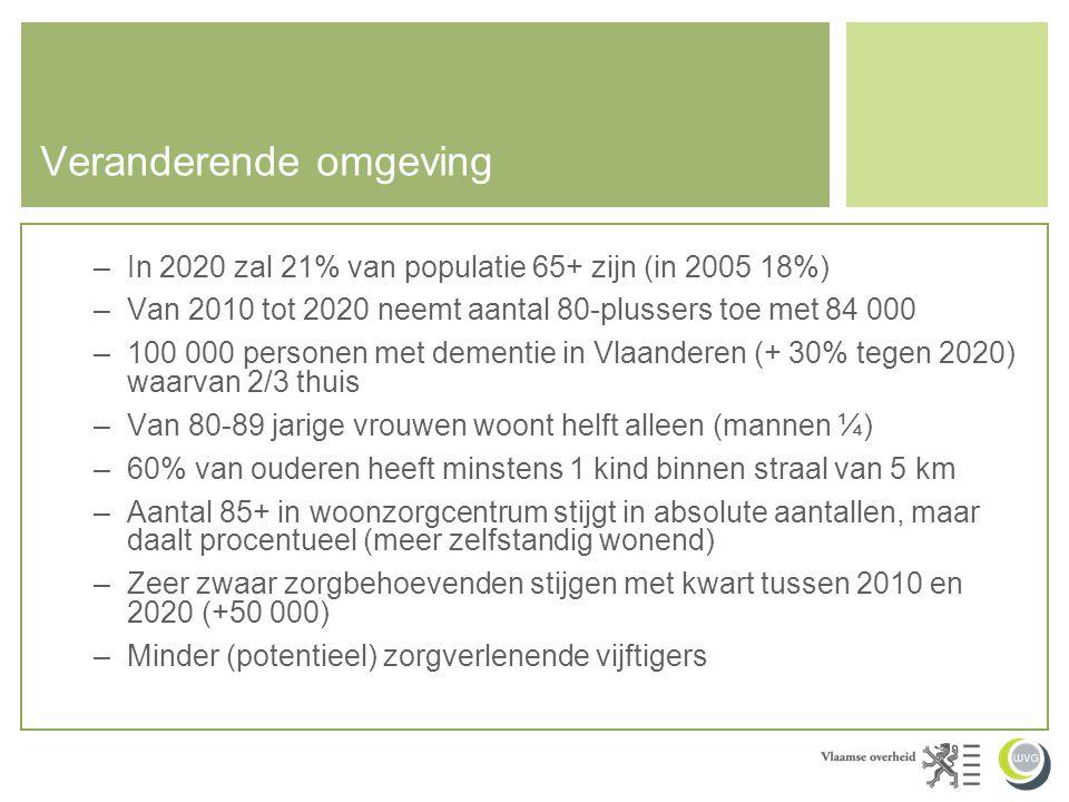 Veranderende omgeving –In 2020 zal 21% van populatie 65+ zijn (in 2005 18%) –Van 2010 tot 2020 neemt aantal 80-plussers toe met 84 000 –100 000 person