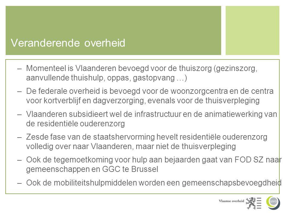 Veranderende overheid –Momenteel is Vlaanderen bevoegd voor de thuiszorg (gezinszorg, aanvullende thuishulp, oppas, gastopvang …) –De federale overhei